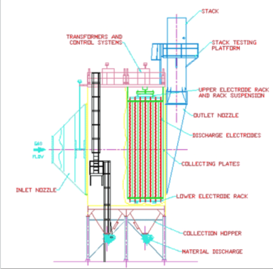 dry esp internals cross section drawing